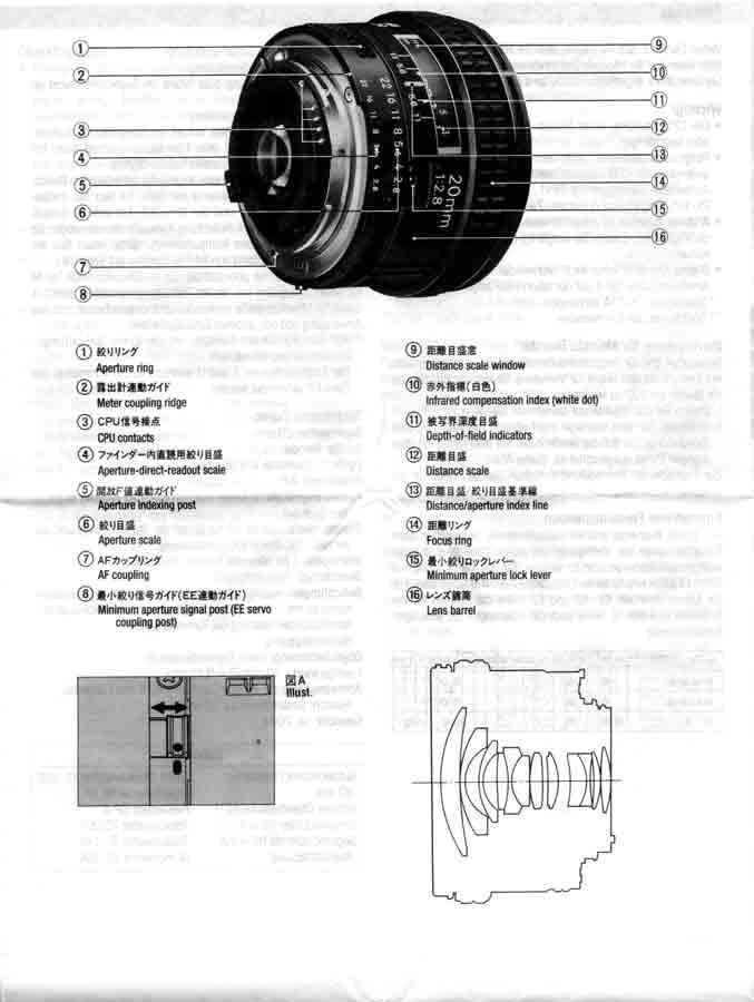 List Of Lens Diagrams Triplets Planars Hybrid Lenses