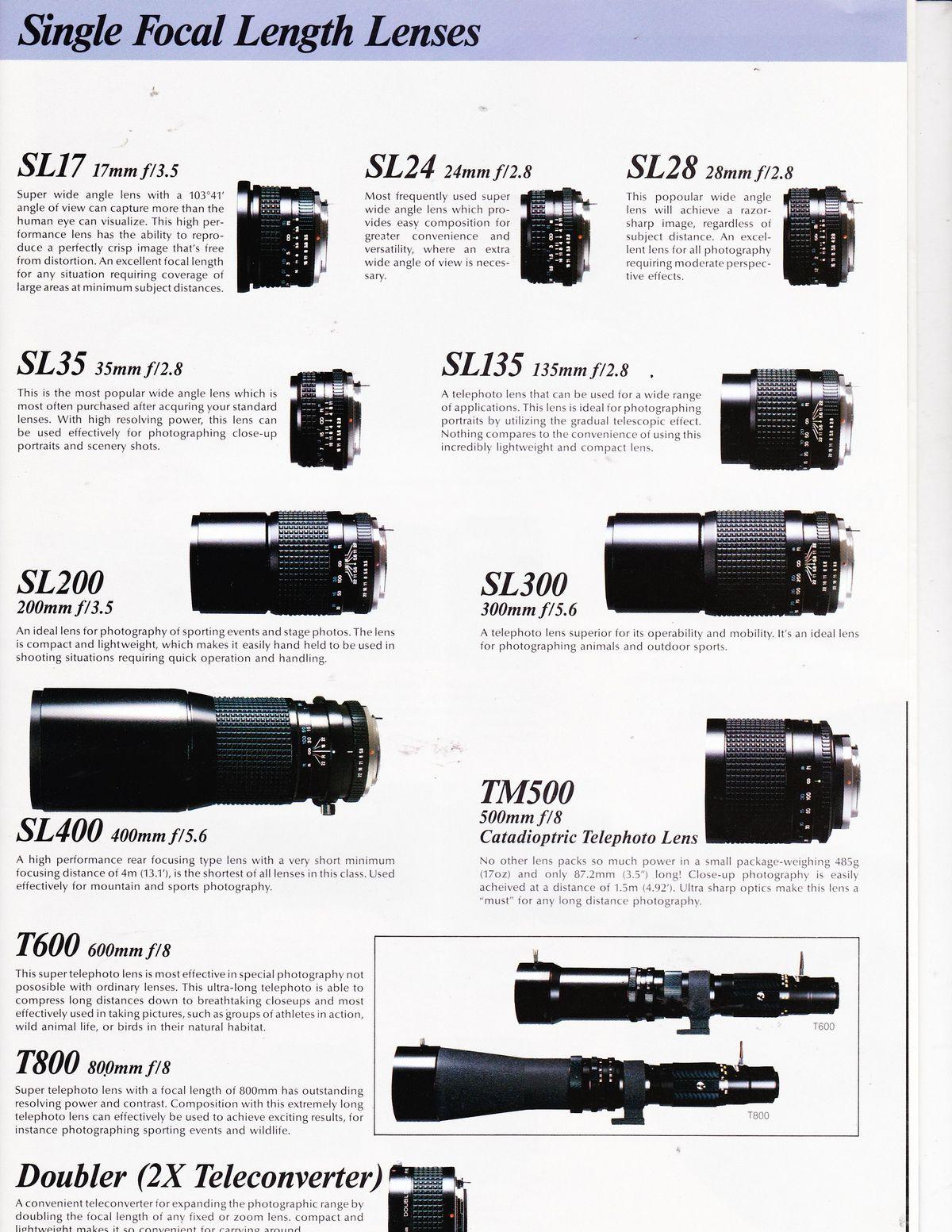 Vivitar Series 1 Lens Serial Numbers